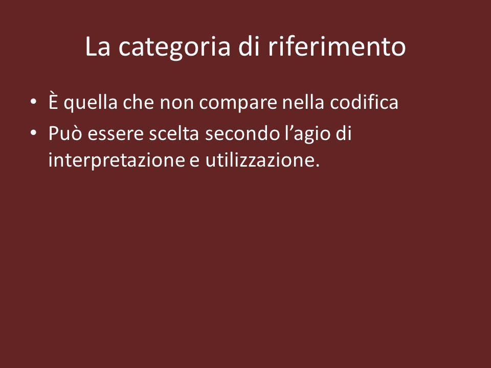 La categoria di riferimento È quella che non compare nella codifica Può essere scelta secondo l'agio di interpretazione e utilizzazione.