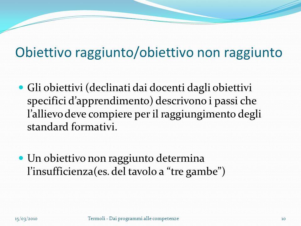 Obiettivo raggiunto/obiettivo non raggiunto Gli obiettivi (declinati dai docenti dagli obiettivi specifici d'apprendimento) descrivono i passi che l'a