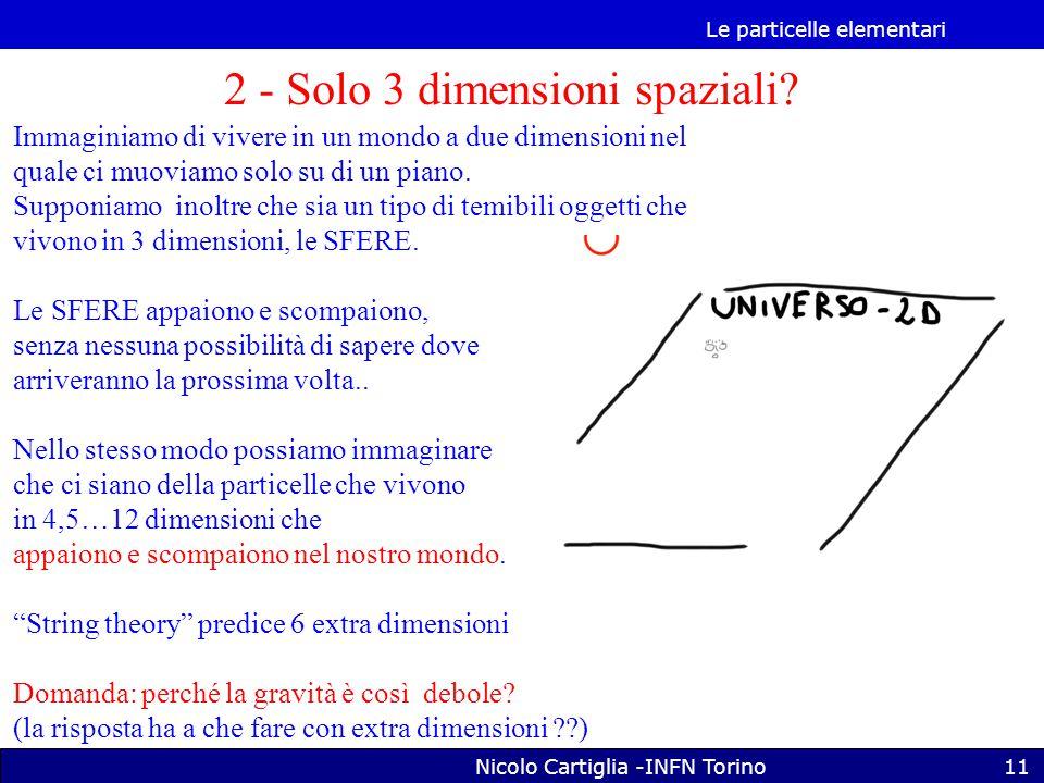 Le particelle elementari Nicolo Cartiglia -INFN Torino11 2 - Solo 3 dimensioni spaziali.