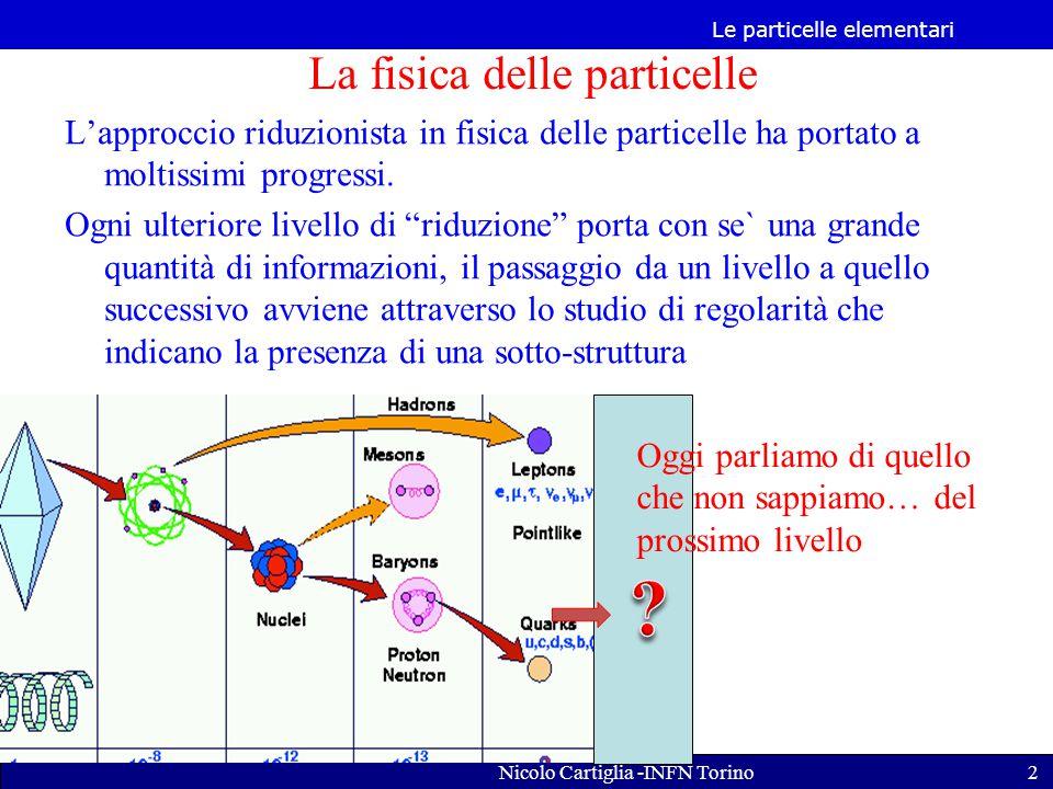 Le particelle elementari Nicolo Cartiglia -INFN Torino2 L'approccio riduzionista in fisica delle particelle ha portato a moltissimi progressi.