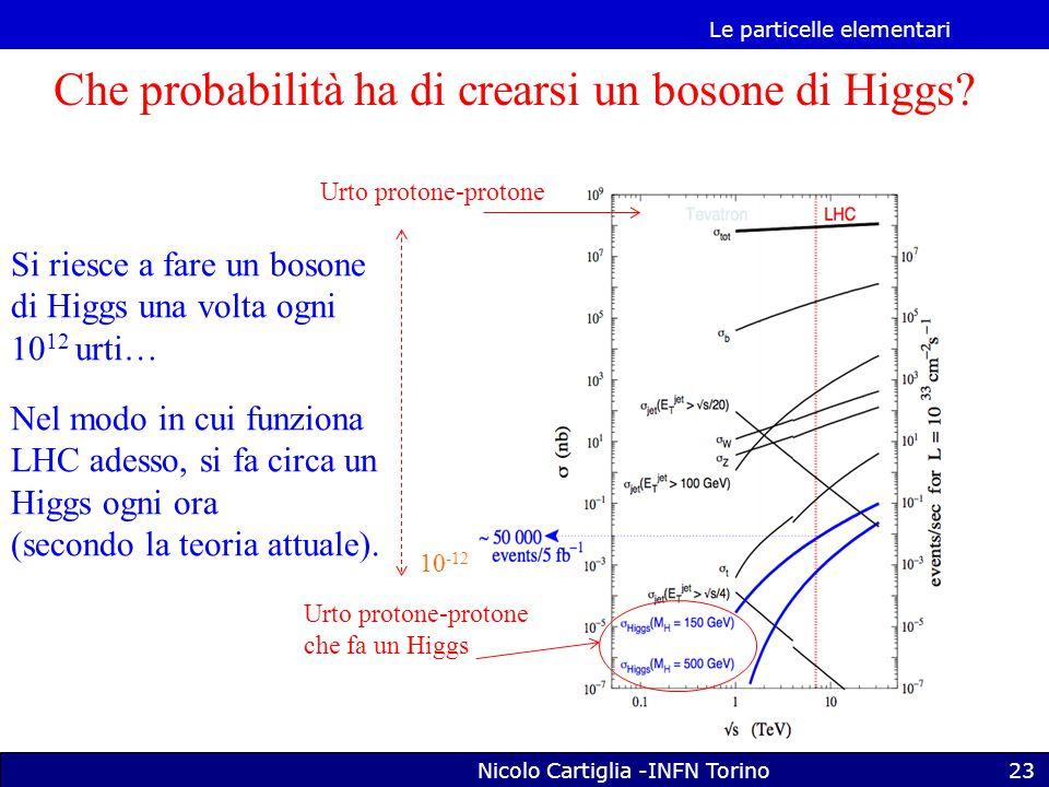 Le particelle elementari Nicolo Cartiglia -INFN Torino23 Che probabilità ha di crearsi un bosone di Higgs.