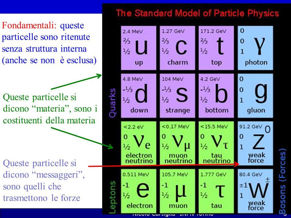 Le particelle elementari Nicolo Cartiglia -INFN Torino3 Fondamentali: queste particelle sono ritenute senza struttura interna (anche se non è esclusa) Queste particelle si dicono materia , sono i costituenti della materia Queste particelle si dicono messaggeri , sono quelli che trasmettono le forze