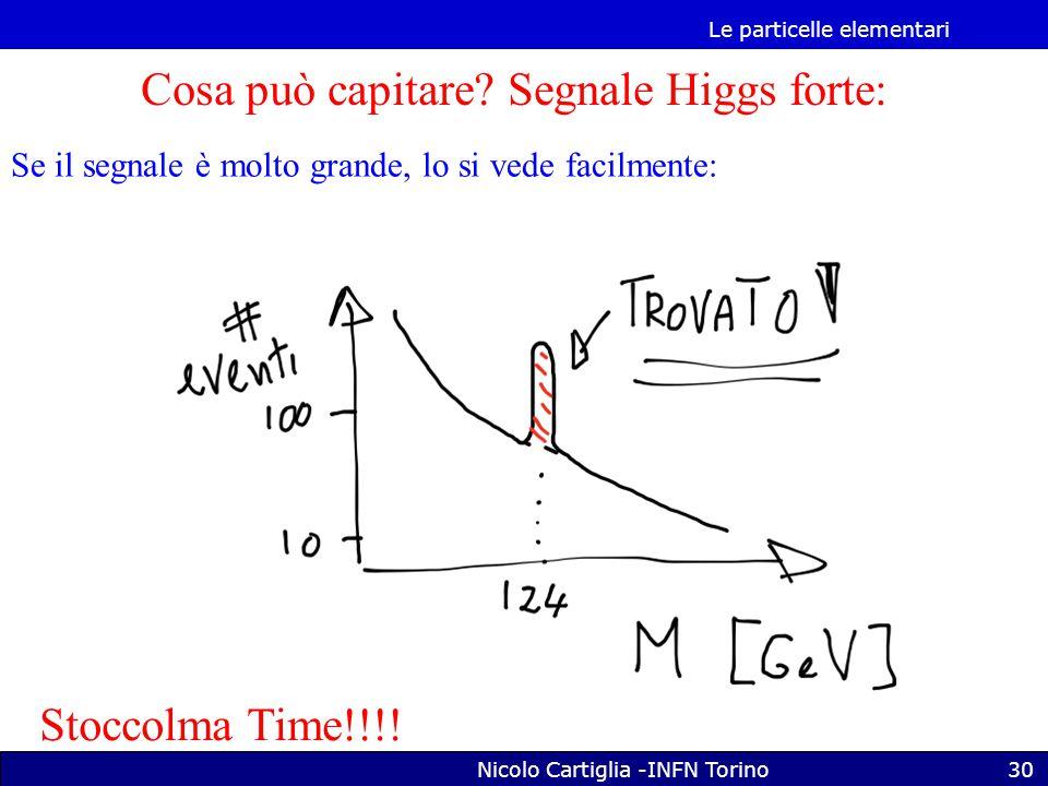 Le particelle elementari Nicolo Cartiglia -INFN Torino30 Cosa può capitare.