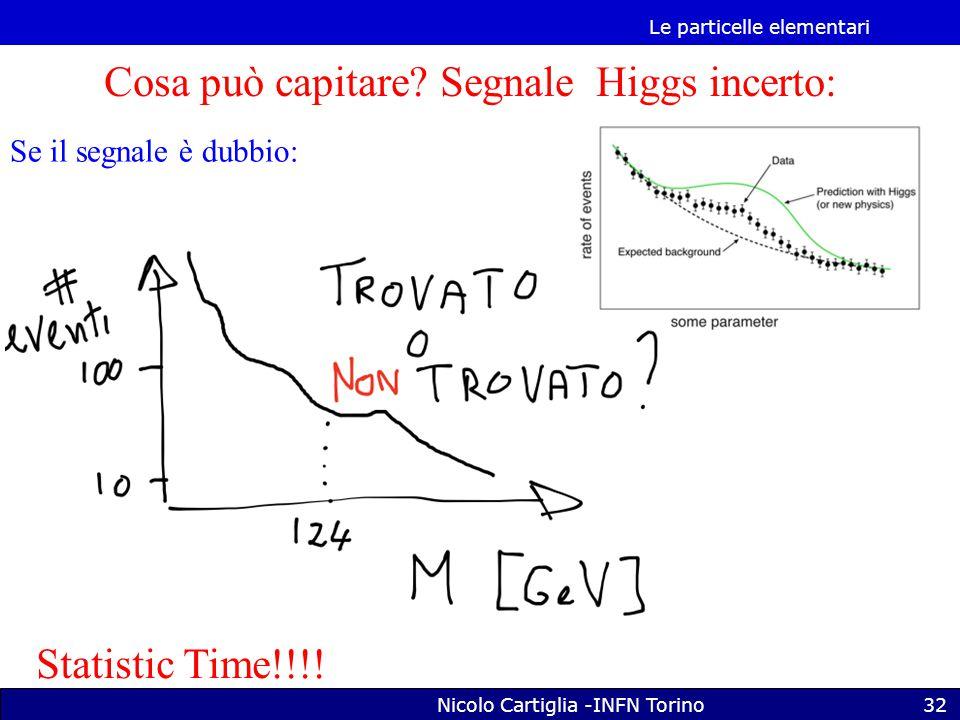 Le particelle elementari Nicolo Cartiglia -INFN Torino32 Cosa può capitare.