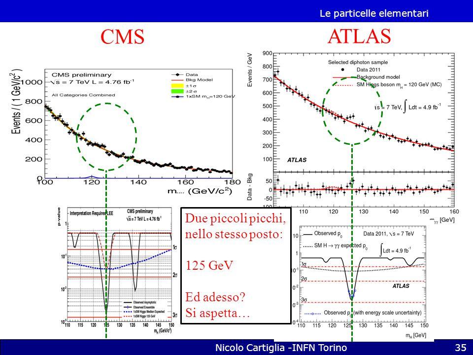 Le particelle elementari Nicolo Cartiglia -INFN Torino35 CMS ATLAS Due piccoli picchi, nello stesso posto: 125 GeV Ed adesso.