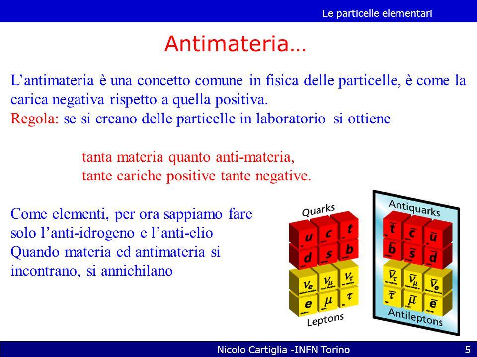 Le particelle elementari Nicolo Cartiglia -INFN Torino5 Antimateria… L'antimateria è una concetto comune in fisica delle particelle, è come la carica negativa rispetto a quella positiva.