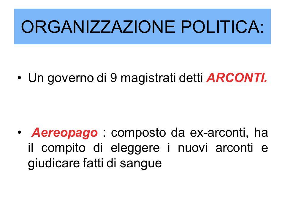 FIGURE POLITICHE DI RILIEVO: Dracone: Propone leggi severe per ridurre il potere dell aristocrazia.