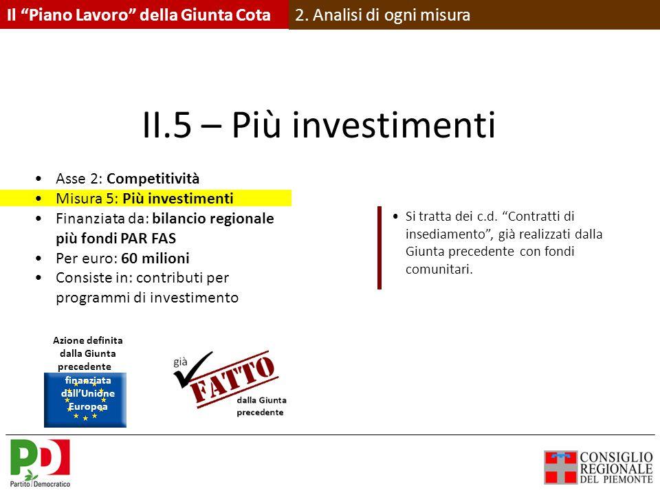 II.5 – Più investimenti Asse 2: Competitività Misura 5: Più investimenti Finanziata da: bilancio regionale più fondi PAR FAS Per euro: 60 milioni Consiste in: contributi per programmi di investimento Azione definita dalla Giunta precedente e finanziata dall'Unione Europea Si tratta dei c.d.