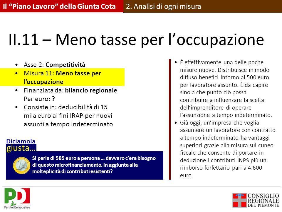 II.11 – Meno tasse per l'occupazione Asse 2: Competitività Misura 11: Meno tasse per l'occupazione Finanziata da: bilancio regionale Per euro: .