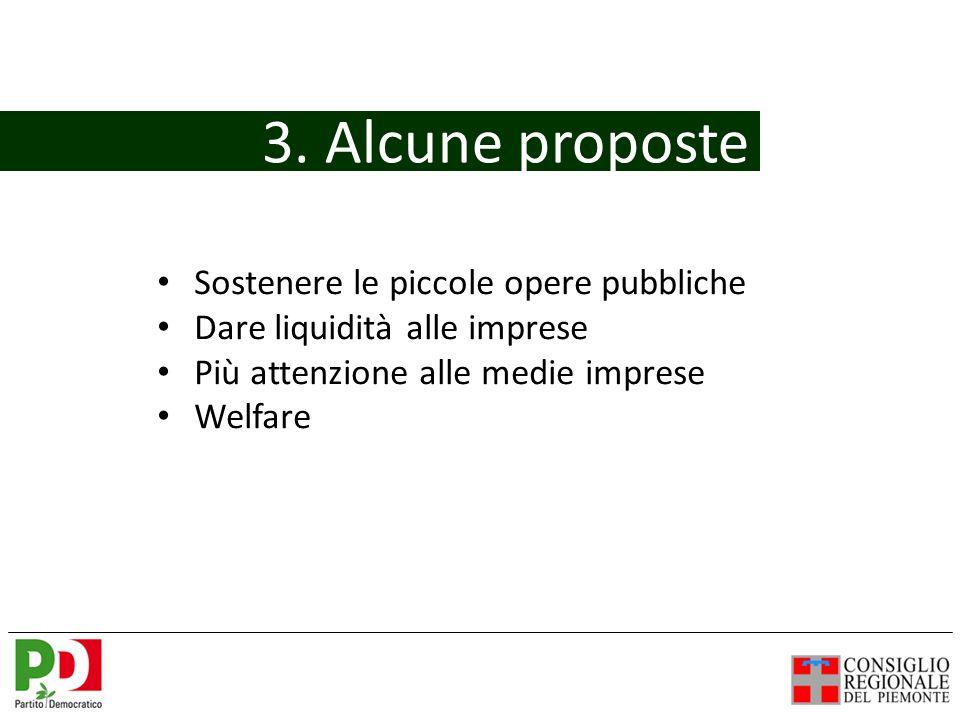 3. Alcune proposte Sostenere le piccole opere pubbliche Dare liquidità alle imprese Più attenzione alle medie imprese Welfare