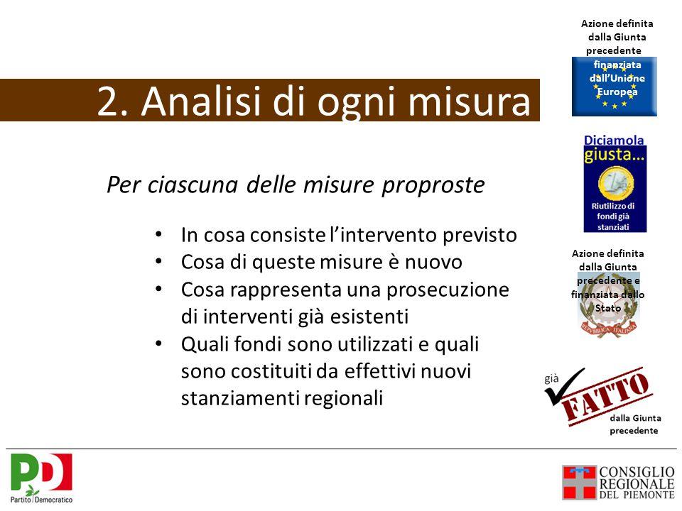III.2 – Task force Asse 3: Competitività Misura 2: Task force Finanziata da: - Per euro: - Consiste in: coordinamento tra uffici per semplificare i rapporti con l'amministrazione regionale Siamo d'accordo tanto che presenteremo delle proposte operative.