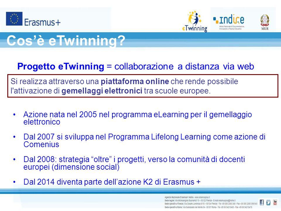 Azione nata nel 2005 nel programma eLearning per il gemellaggio elettronico Dal 2007 si sviluppa nel Programma Lifelong Learning come azione di Comeni