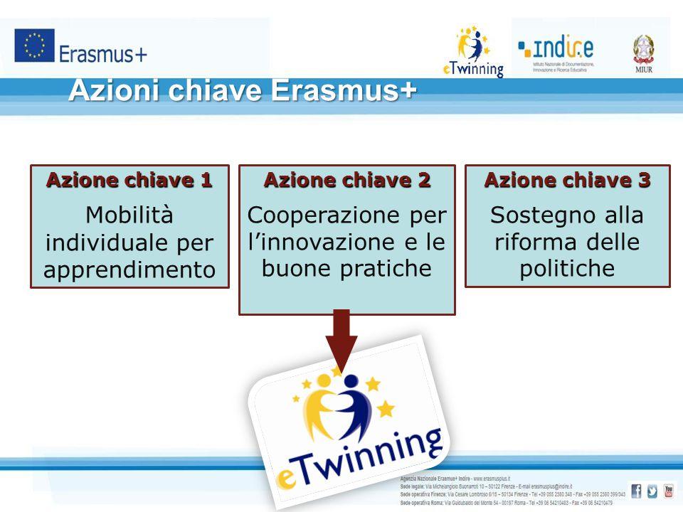 Azione chiave 1 Mobilità individuale per apprendimento Azione chiave 2 Cooperazione per l'innovazione e le buone pratiche Azione chiave 3 Sostegno all