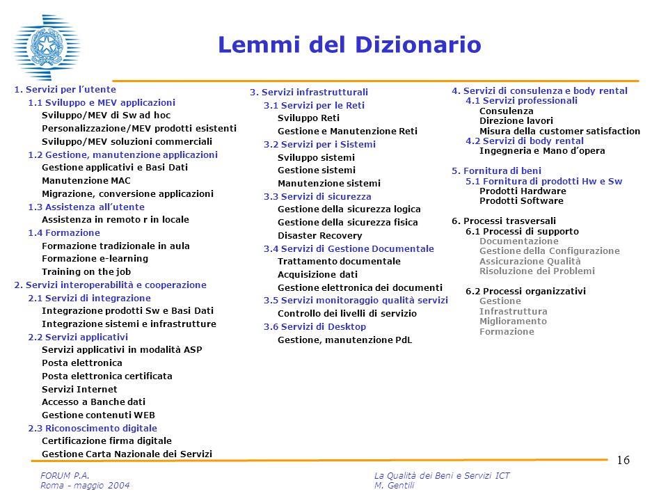 16 FORUM P.A. La Qualità dei Beni e Servizi ICT Roma - maggio 2004M.