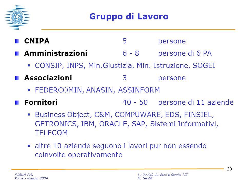 20 FORUM P.A. La Qualità dei Beni e Servizi ICT Roma - maggio 2004M.