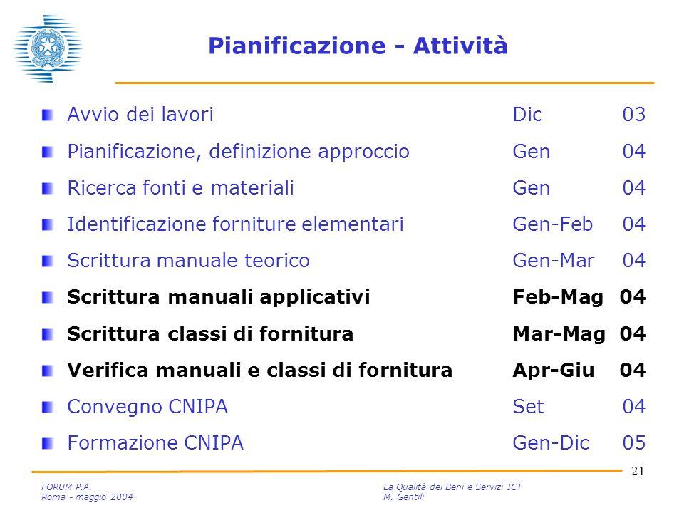 21 FORUM P.A. La Qualità dei Beni e Servizi ICT Roma - maggio 2004M.