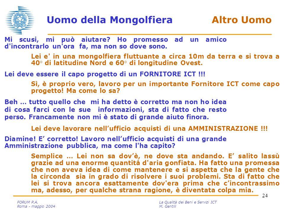 24 FORUM P.A. La Qualità dei Beni e Servizi ICT Roma - maggio 2004M.