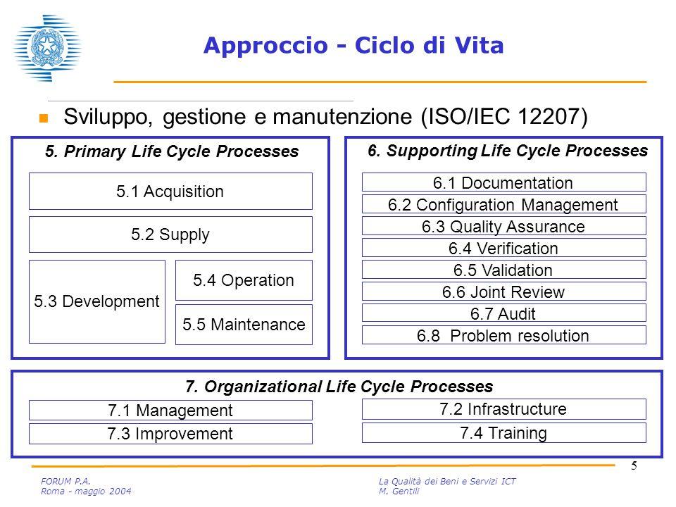 6 FORUM P.A.La Qualità dei Beni e Servizi ICT Roma - maggio 2004M.