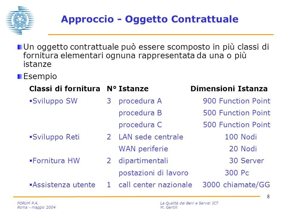 9 FORUM P.A.La Qualità dei Beni e Servizi ICT Roma - maggio 2004M.