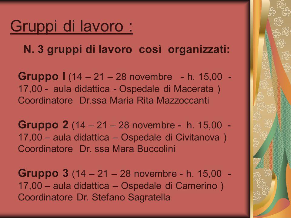 Gruppi di lavoro : N.3 gruppi di lavoro così organizzati: Gruppo I (14 – 21 – 28 novembre - h.