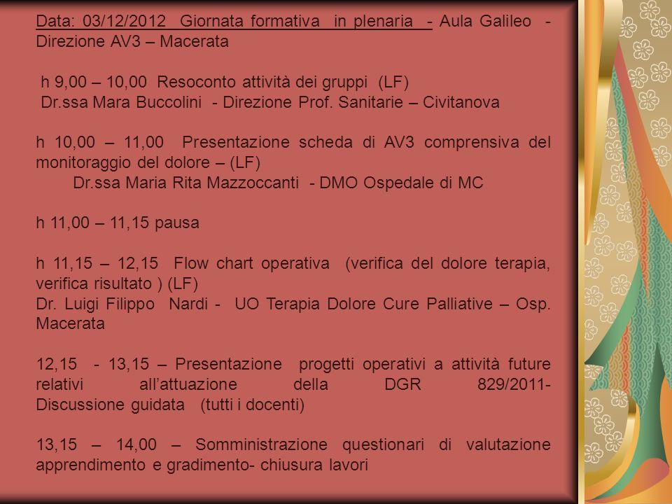 Data: 03/12/2012 Giornata formativa in plenaria - Aula Galileo - Direzione AV3 – Macerata h 9,00 – 10,00 Resoconto attività dei gruppi (LF) Dr.ssa Mara Buccolini - Direzione Prof.