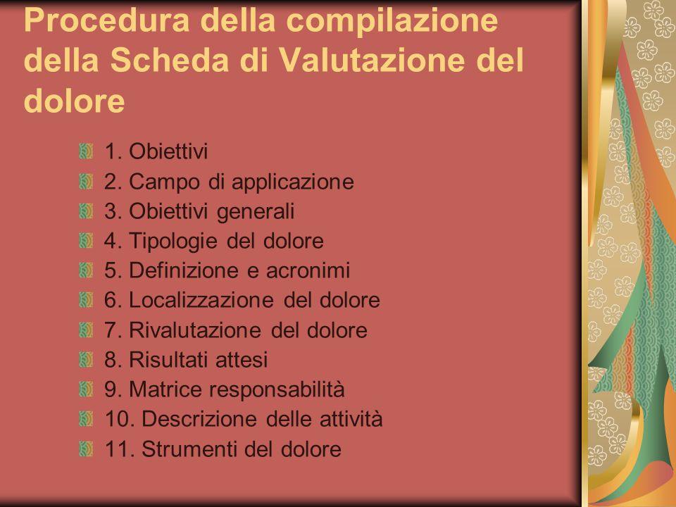 Procedura della compilazione della Scheda di Valutazione del dolore 1.