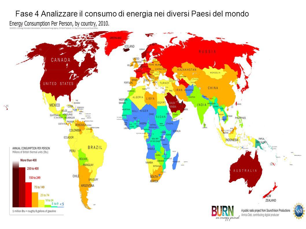 Strategia carta e racconti I maggiori paesi consumatori di energia sono: Usa Canada Australia Norvegia Israele I PAESI CHE CONSUMANO POCA ENERGIA SONO: Etiopia Somalia Angola Malì Niger