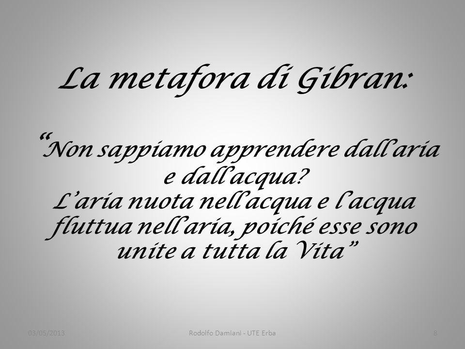 La metafora di Gibran: Non sappiamo apprendere dall'aria e dall'acqua.