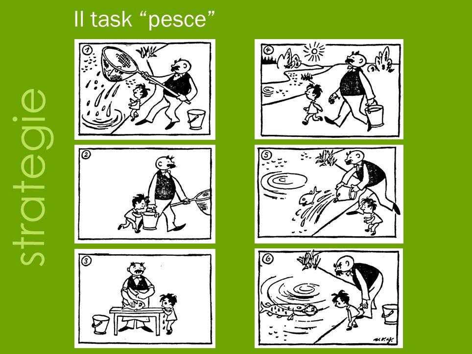 "Il task ""pesce"" strategie"