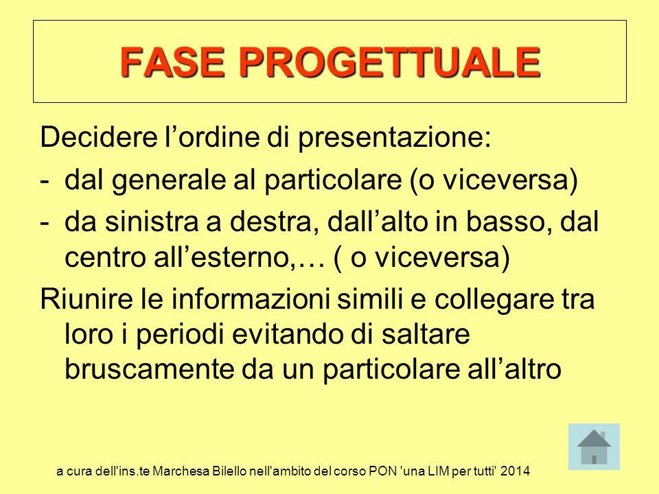 FASE PROGETTUALE Decidere l'ordine di presentazione: -dal generale al particolare (o viceversa) -da sinistra a destra, dall'alto in basso, dal centro