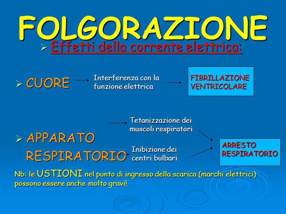 FOLGORAZIONE  Effetti della corrente elettrica:  CUORE  APPARATO RESPIRATORIO RESPIRATORIO Interferenza con la funzione elettrica FIBRILLAZIONEVENTRICOLARE Tetanizzazione dei muscoli respiratori Inibizione dei centri bulbari ARRESTO RESPIRATORIO Nb: le USTIONI nel punto di ingresso della scarica (marchi elettrici) possono essere anche molto gravi!
