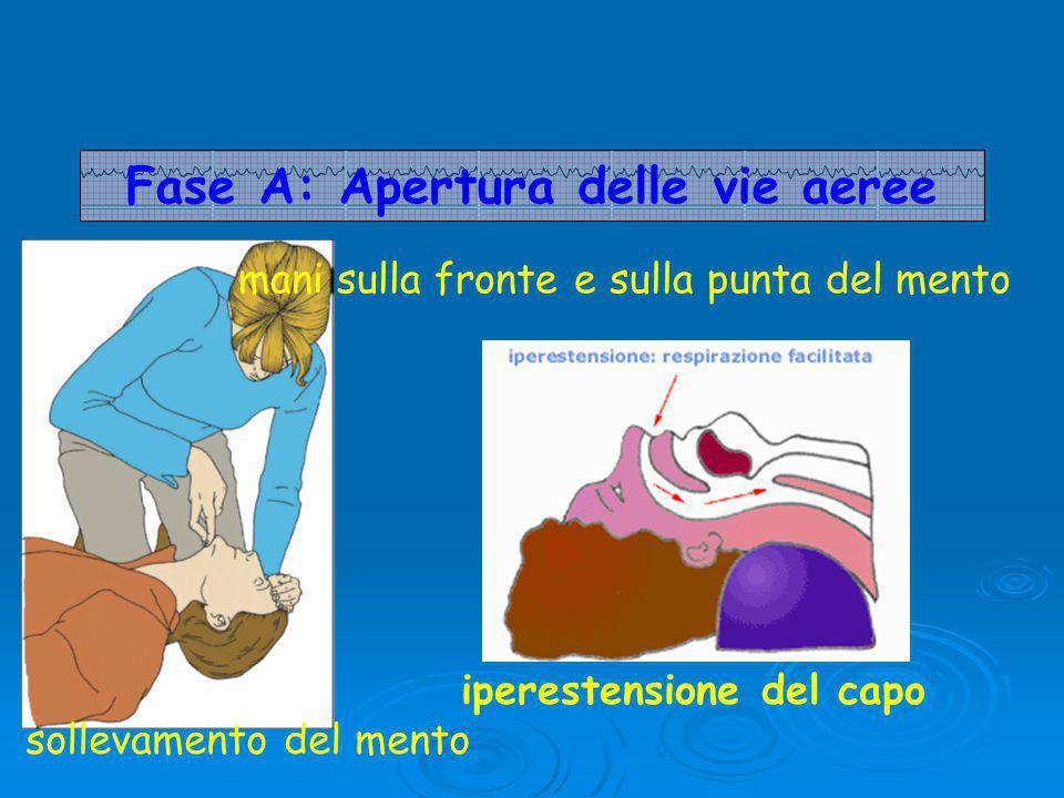 Fase A: Apertura delle vie aeree sollevamento del mento iperestensione del capo mani sulla fronte e sulla punta del mento