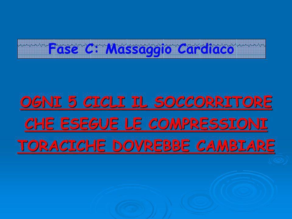 OGNI 5 CICLI IL SOCCORRITORE CHE ESEGUE LE COMPRESSIONI TORACICHE DOVREBBE CAMBIARE Fase C: Massaggio Cardiaco
