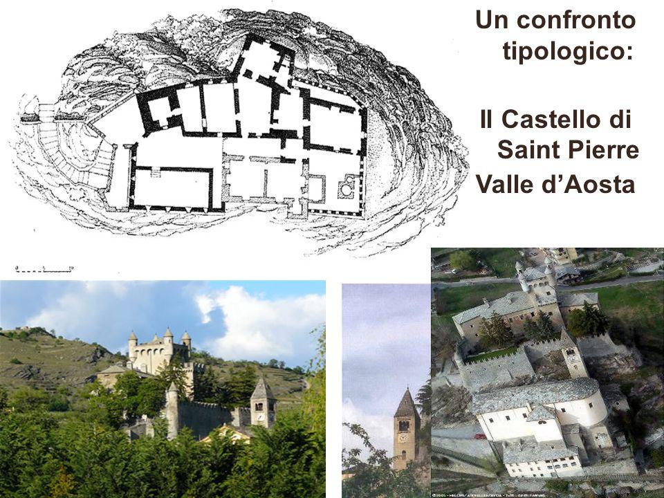 Un confronto tipologico: Il Castello di Saint Pierre Valle d'Aosta