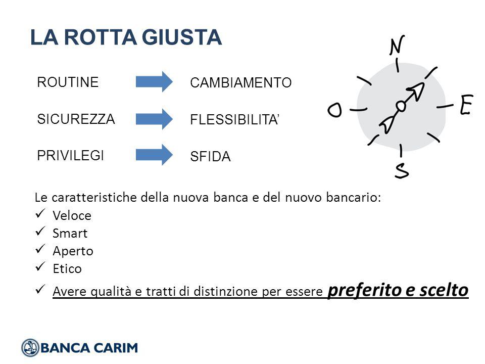 LA ROTTA GIUSTA Le caratteristiche della nuova banca e del nuovo bancario: Veloce Smart Aperto Etico Avere qualità e tratti di distinzione per essere preferito e scelto ROUTINE SICUREZZA PRIVILEGI CAMBIAMENTO SFIDA FLESSIBILITA'