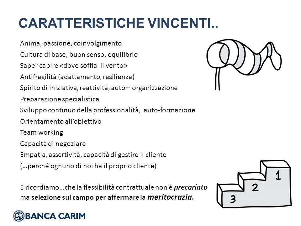 CARATTERISTICHE VINCENTI..