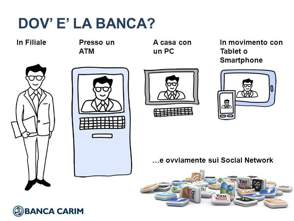 DOV' E' LA BANCA? In FilialePresso un ATM A casa con un PC In movimento con Tablet o Smartphone …e ovviamente sui Social Network