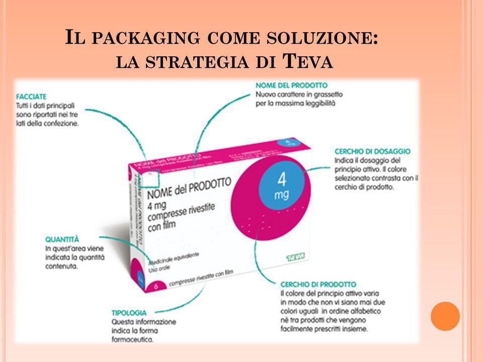 I L PACKAGING COME SOLUZIONE : LA STRATEGIA DI T EVA