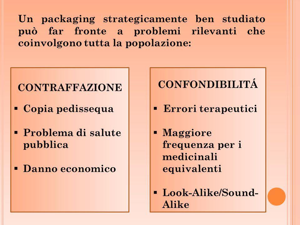 Un packaging strategicamente ben studiato può far fronte a problemi rilevanti che coinvolgono tutta la popolazione: CONTRAFFAZIONE  Copia pedissequa