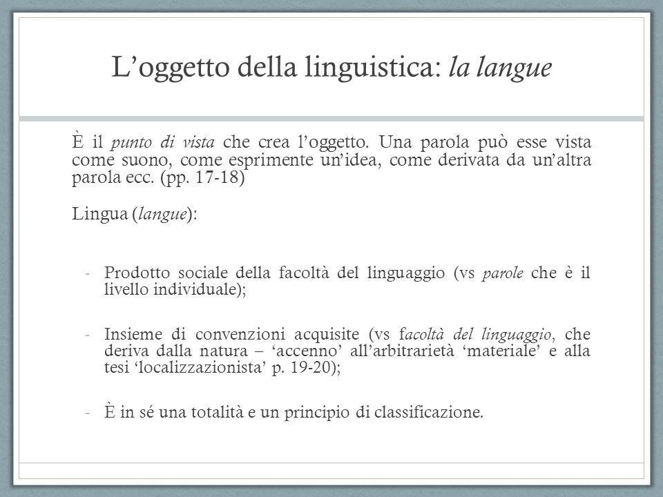 L'oggetto della linguistica: la langue È il punto di vista che crea l'oggetto. Una parola può esse vista come suono, come esprimente un'idea, come der
