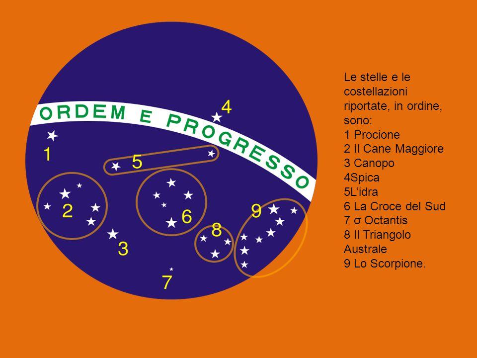 Le stelle e le costellazioni riportate, in ordine, sono: 1 Procione 2 Il Cane Maggiore 3 Canopo 4Spica 5L'idra 6 La Croce del Sud 7 σ Octantis 8 Il Tr