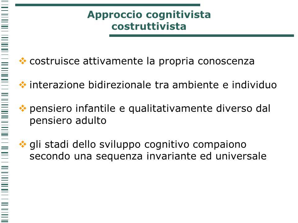 Approccio cognitivista costruttivista  costruisce attivamente la propria conoscenza  interazione bidirezionale tra ambiente e individuo  pensiero i