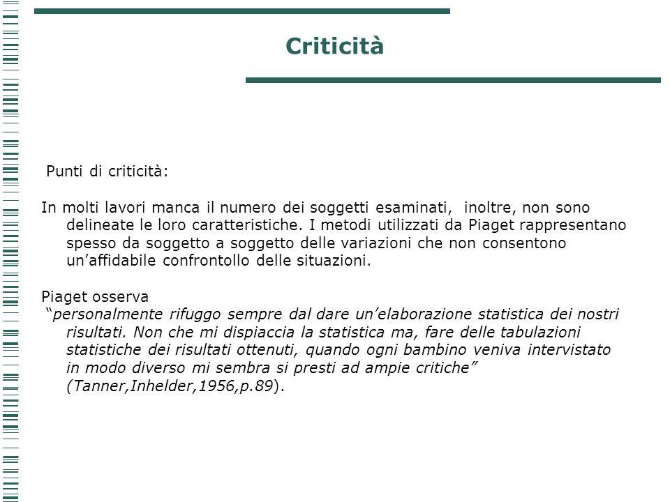 Criticità Punti di criticità: In molti lavori manca il numero dei soggetti esaminati, inoltre, non sono delineate le loro caratteristiche. I metodi ut