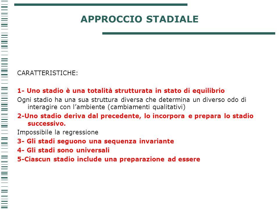APPROCCIO STADIALE CARATTERISTICHE: 1- Uno stadio è una totalità strutturata in stato di equilibrio Ogni stadio ha una sua struttura diversa che deter