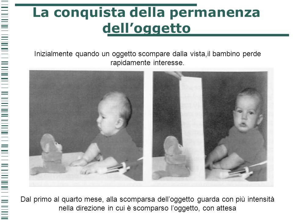 La conquista della permanenza dell'oggetto Inizialmente quando un oggetto scompare dalla vista,il bambino perde rapidamente interesse. Dal primo al qu