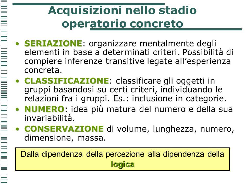 Acquisizioni nello stadio operatorio concreto SERIAZIONESERIAZIONE: organizzare mentalmente degli elementi in base a determinati criteri. Possibilità