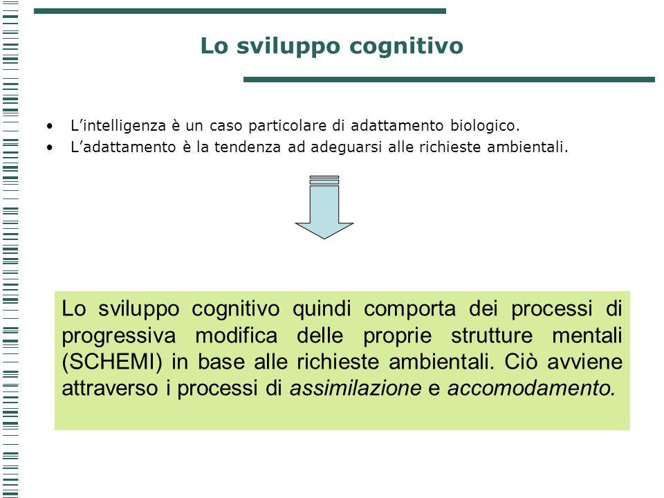 Lo sviluppo cognitivo L'intelligenza è un caso particolare di adattamento biologico. L'adattamento è la tendenza ad adeguarsi alle richieste ambiental