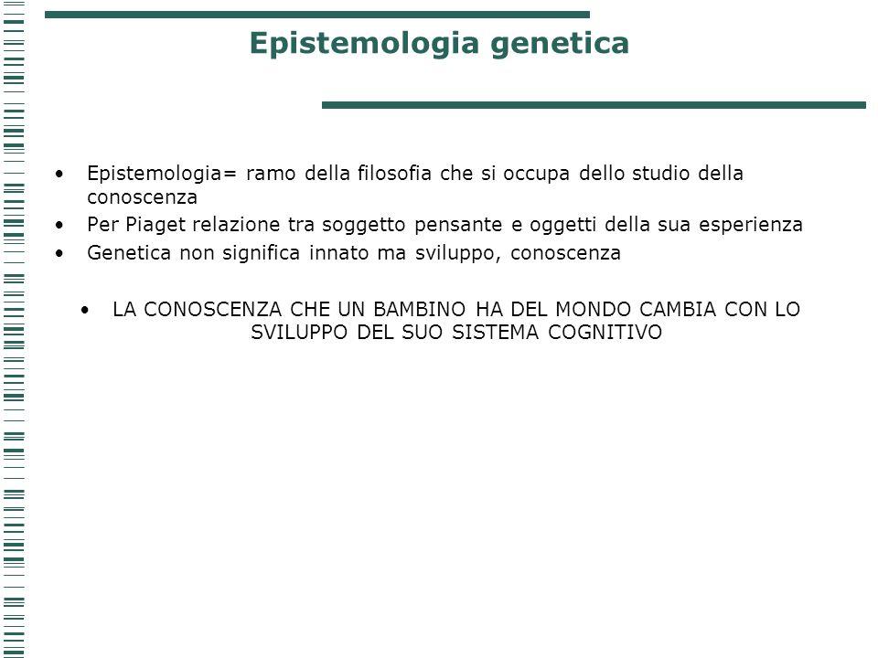 Epistemologia genetica Epistemologia= ramo della filosofia che si occupa dello studio della conoscenza Per Piaget relazione tra soggetto pensante e og