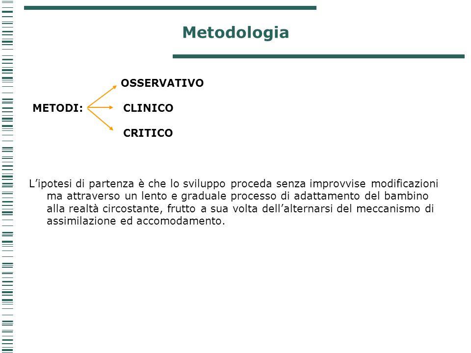 Metodologia OSSERVATIVO METODI: CLINICO CRITICO L'ipotesi di partenza è che lo sviluppo proceda senza improvvise modificazioni ma attraverso un lento