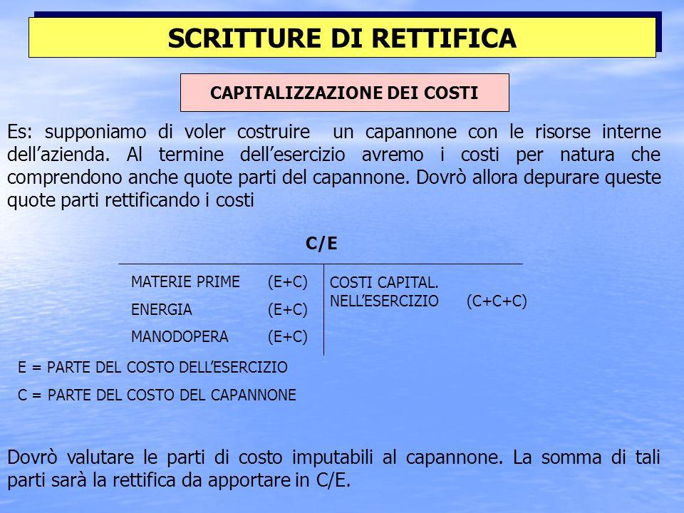 SCRITTURE DI RETTIFICA Capitalizzare un costo significa trasformarlo da COSTO D'ESERCIZIO a COSTO PLURIENNALE. CAPITALIZZAZIONE DEI COSTI Esempi: - CO